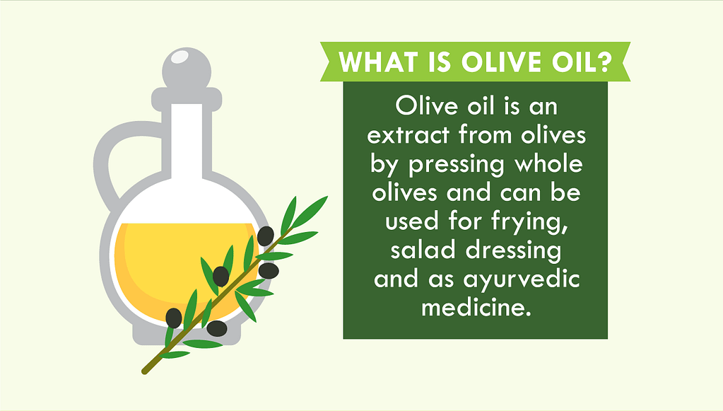 Benefits Of Organic Olive Oil